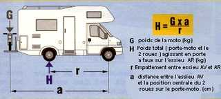 Carasteristique Du Camping Car Bavaria