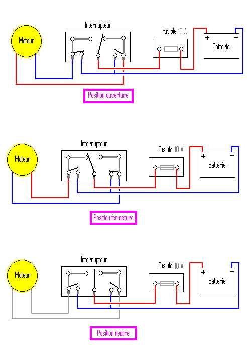 schema electrovanne arrosage. Black Bedroom Furniture Sets. Home Design Ideas